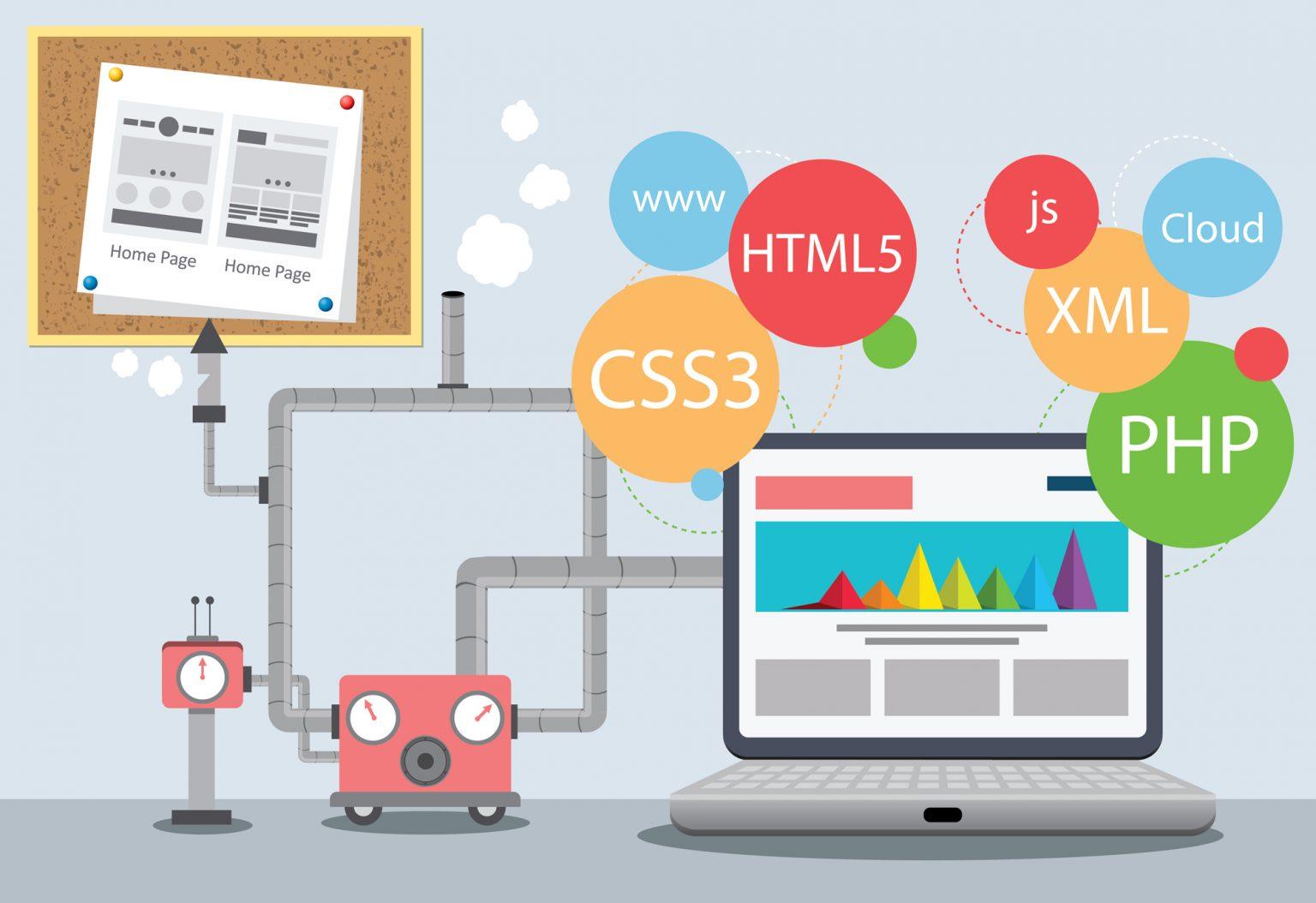 Muốn kinh doanh hiệu quả chớ bỏ qua việc thiết kế Website